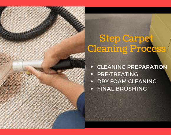 Expert Carpet Cleaners Brisbane